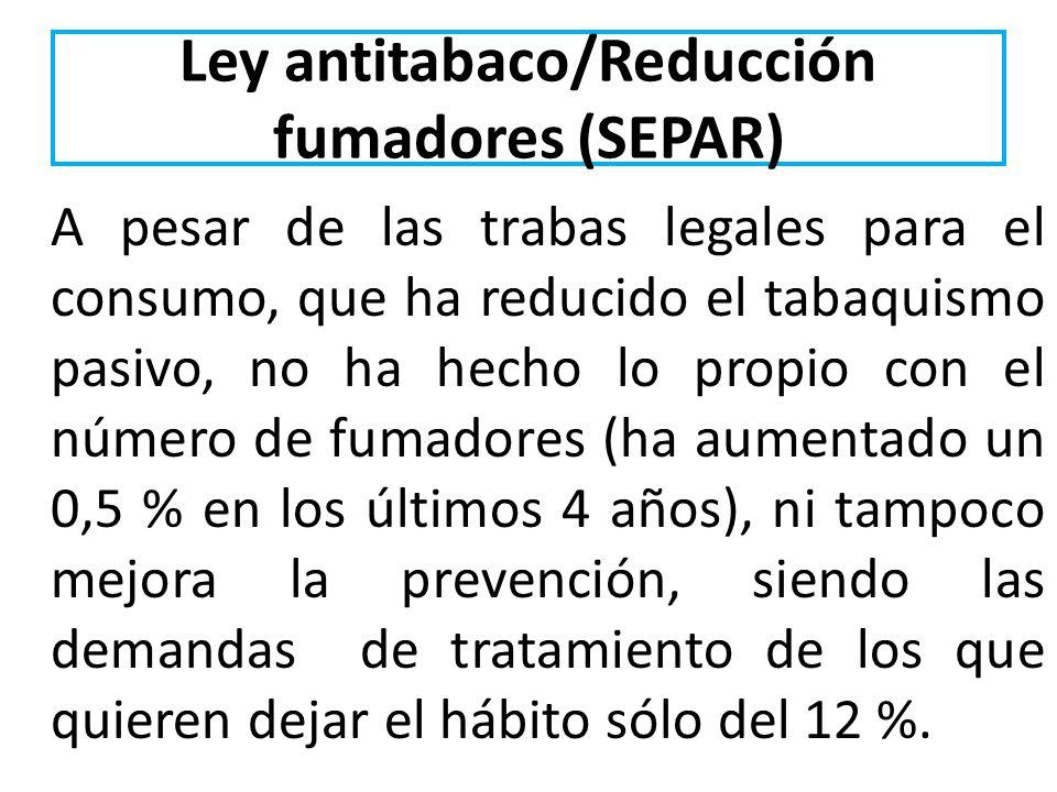 Ley antitabaco/Reducción fumadores (SEPAR)
