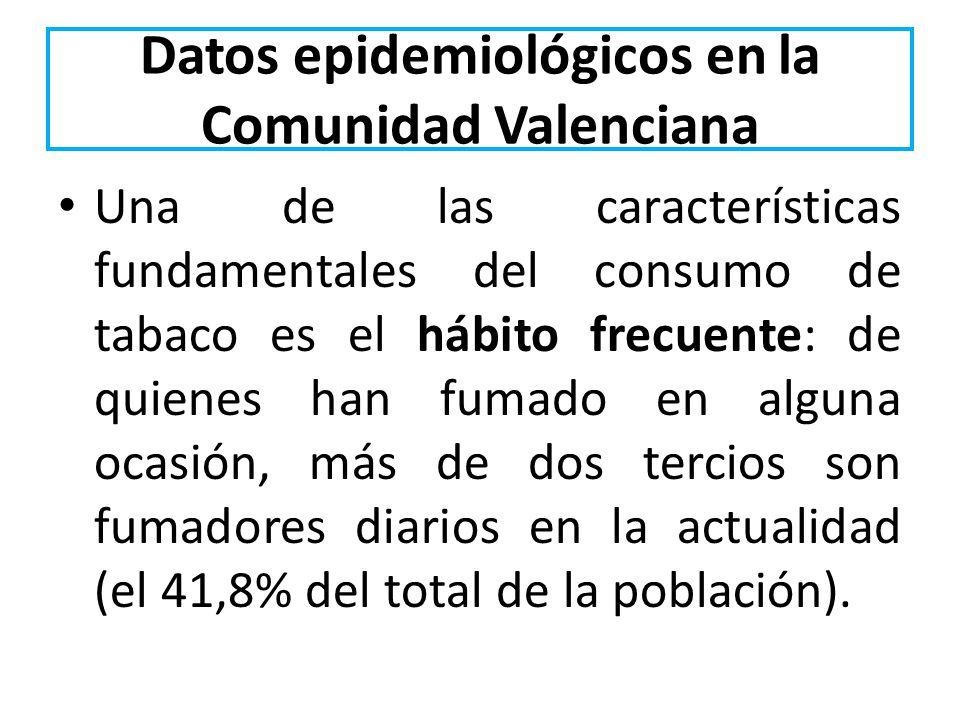 Datos epidemiológicos en la Comunidad Valenciana