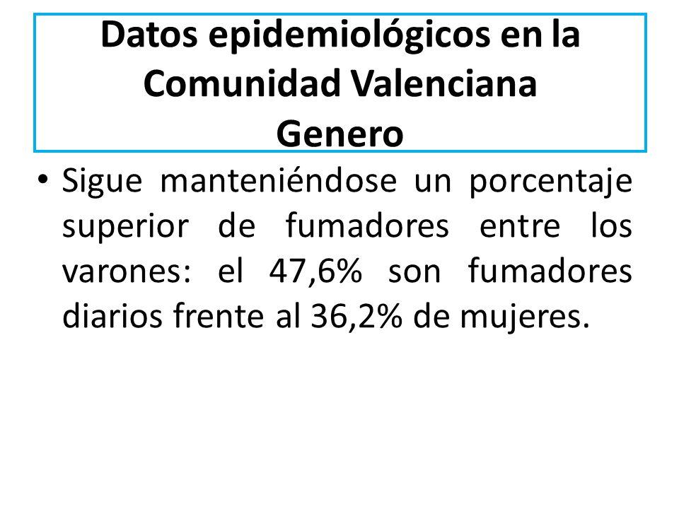 Datos epidemiológicos en la Comunidad Valenciana Genero