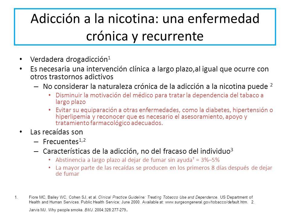 Adicción a la nicotina: una enfermedad crónica y recurrente