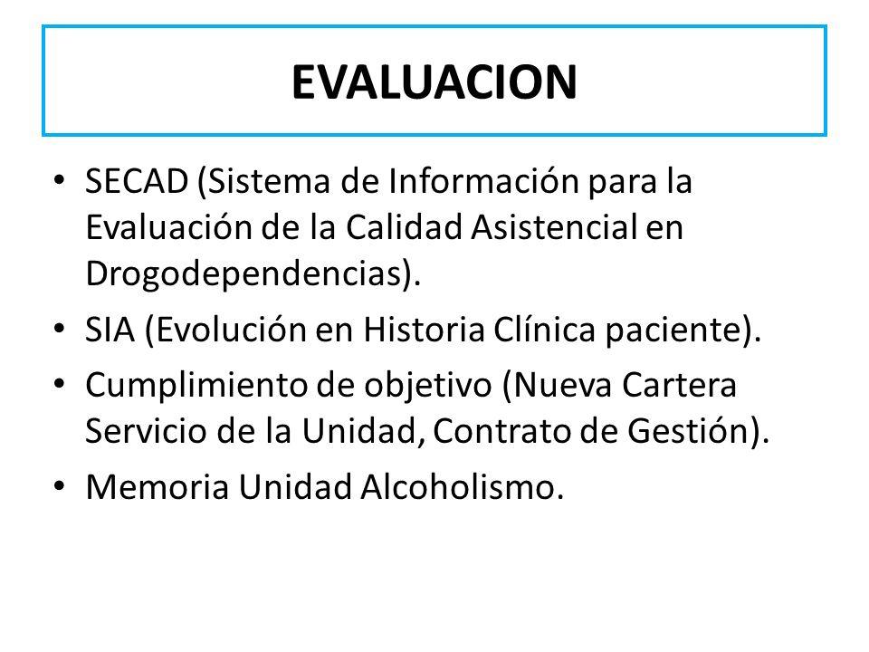 EVALUACION SECAD (Sistema de Información para la Evaluación de la Calidad Asistencial en Drogodependencias).