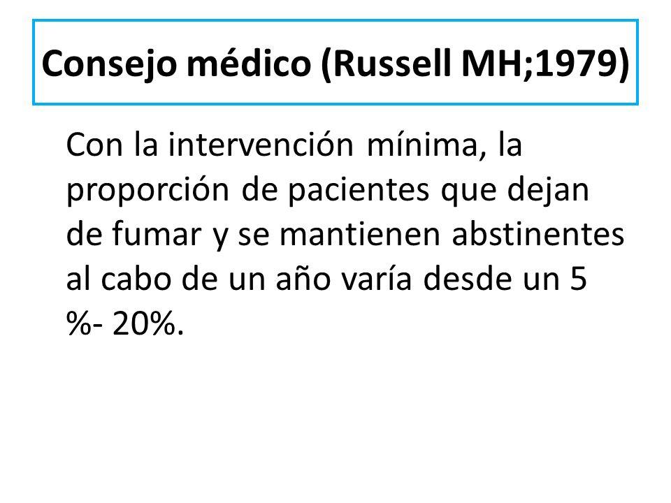Consejo médico (Russell MH;1979)