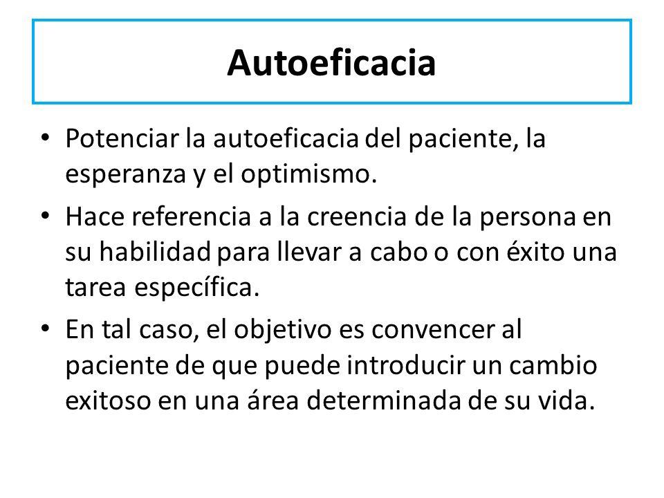 AutoeficaciaPotenciar la autoeficacia del paciente, la esperanza y el optimismo.