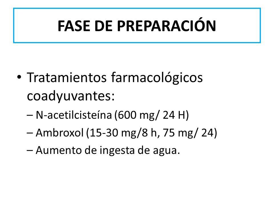 FASE DE PREPARACIÓN Tratamientos farmacológicos coadyuvantes: