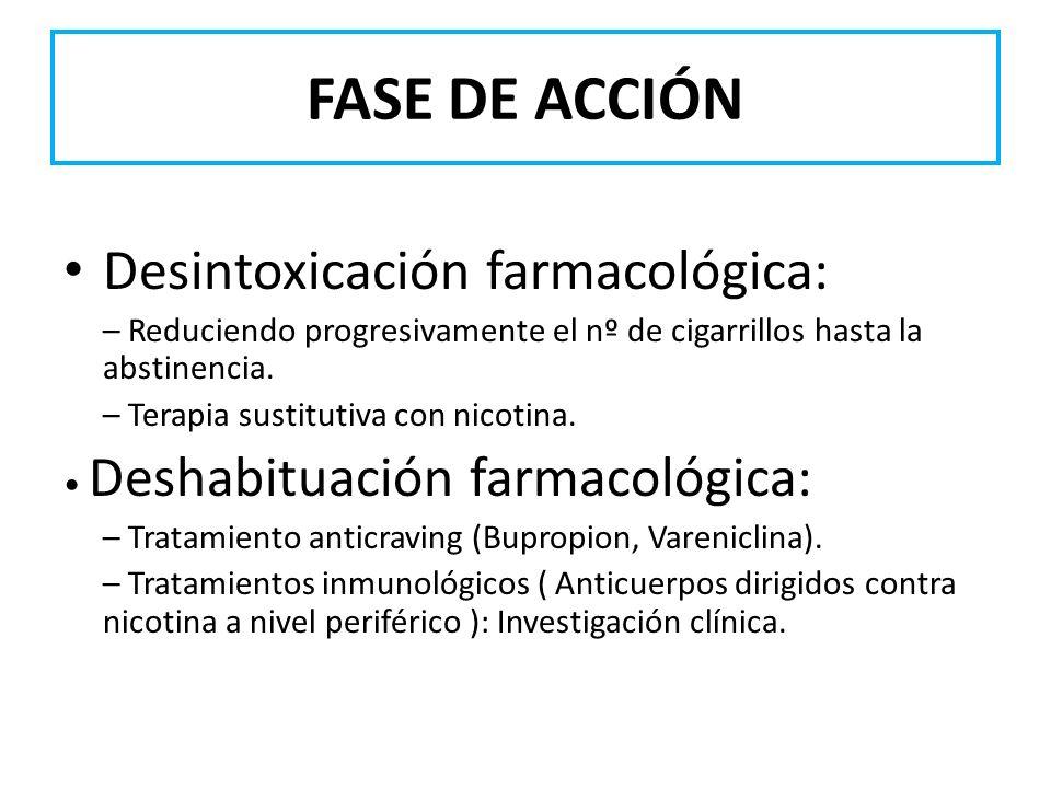 FASE DE ACCIÓN Desintoxicación farmacológica: