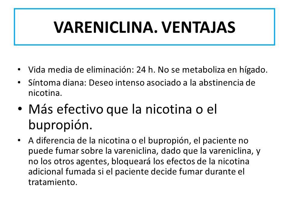 VARENICLINA. VENTAJAS Más efectivo que la nicotina o el bupropión.