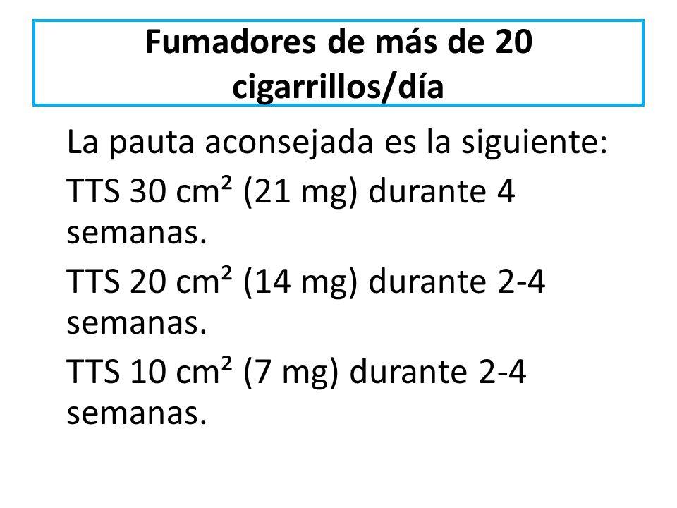 Fumadores de más de 20 cigarrillos/día