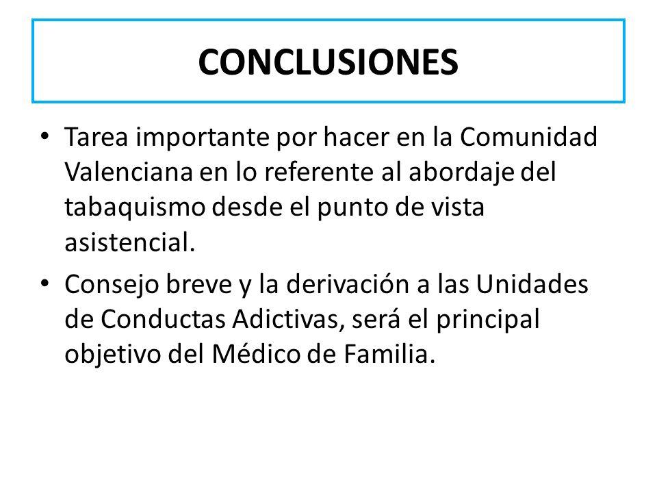 CONCLUSIONESTarea importante por hacer en la Comunidad Valenciana en lo referente al abordaje del tabaquismo desde el punto de vista asistencial.