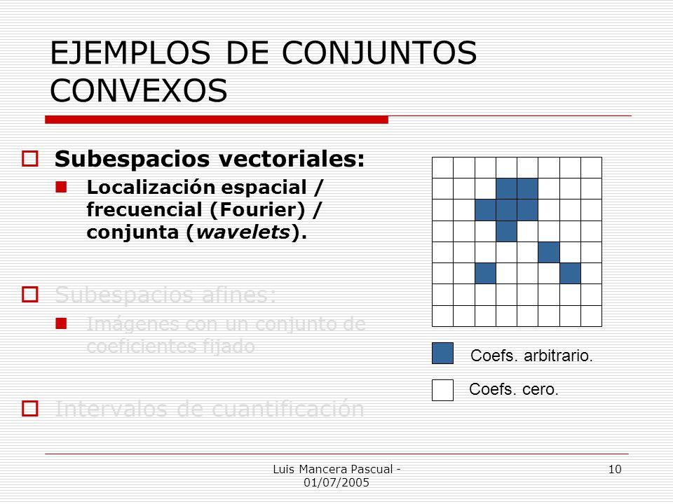 EJEMPLOS DE CONJUNTOS CONVEXOS