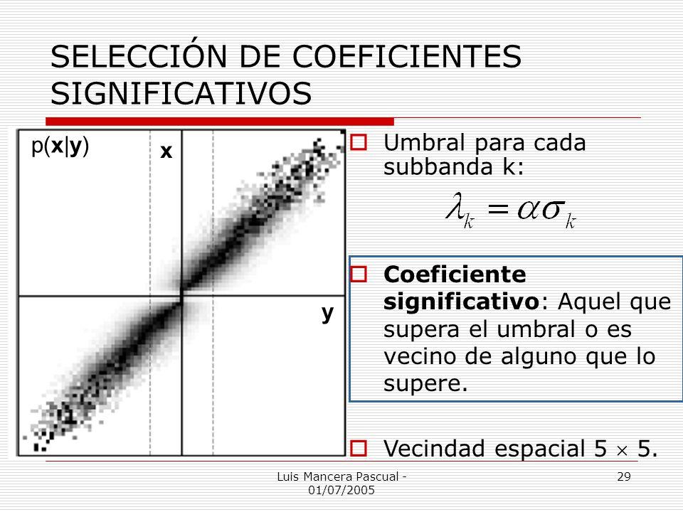 SELECCIÓN DE COEFICIENTES SIGNIFICATIVOS