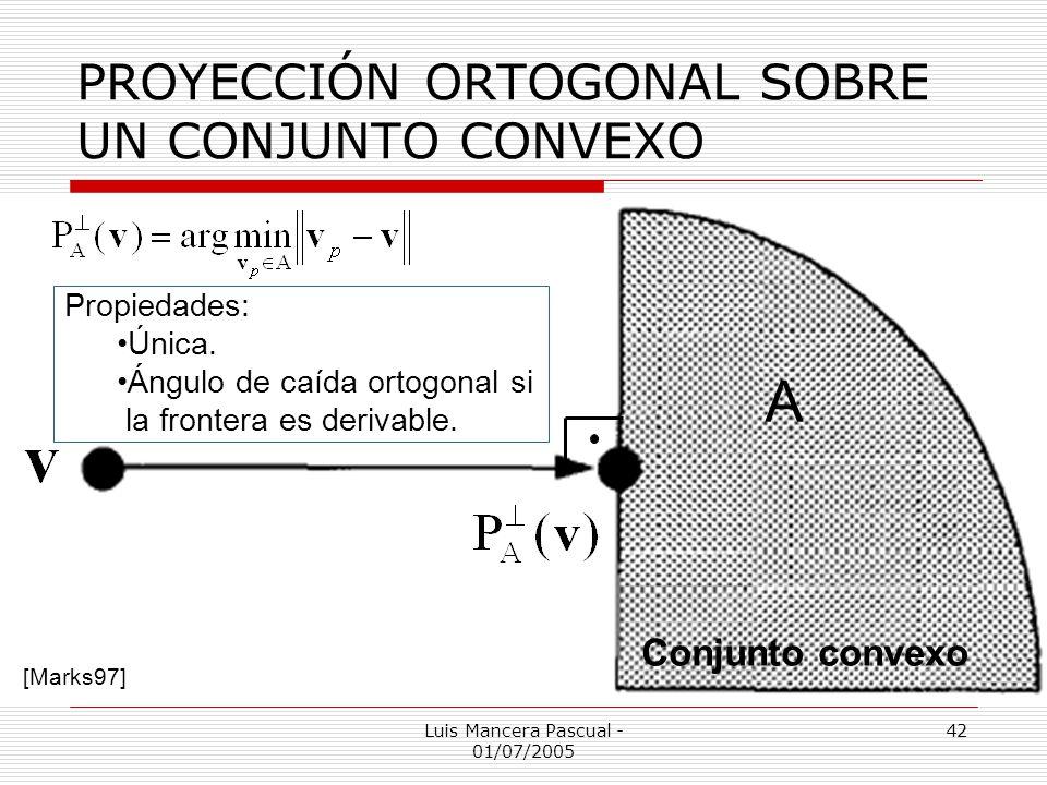 PROYECCIÓN ORTOGONAL SOBRE UN CONJUNTO CONVEXO