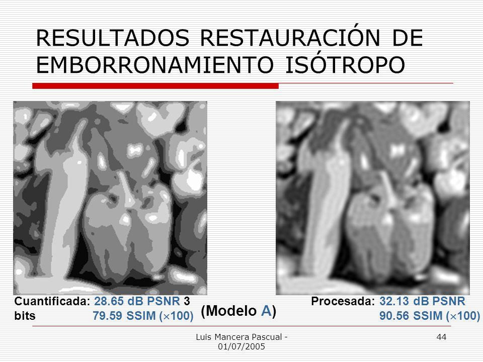 RESULTADOS RESTAURACIÓN DE EMBORRONAMIENTO ISÓTROPO