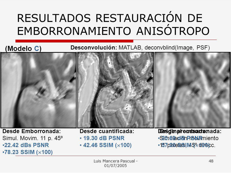 RESULTADOS RESTAURACIÓN DE EMBORRONAMIENTO ANISÓTROPO