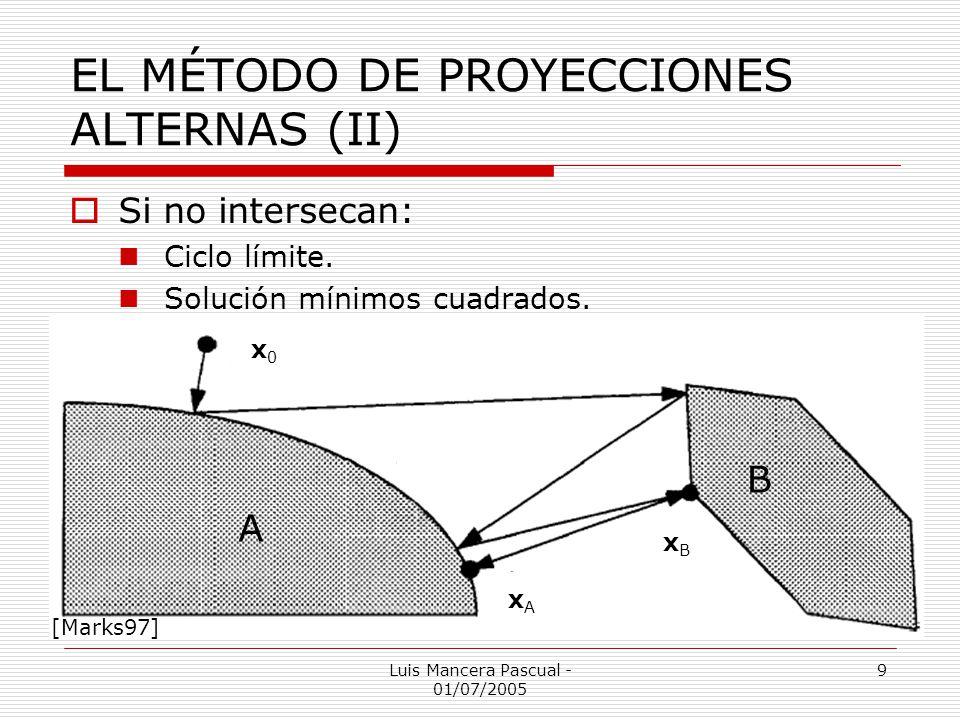 EL MÉTODO DE PROYECCIONES ALTERNAS (II)