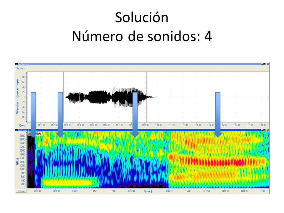 Solución Número de sonidos: 4