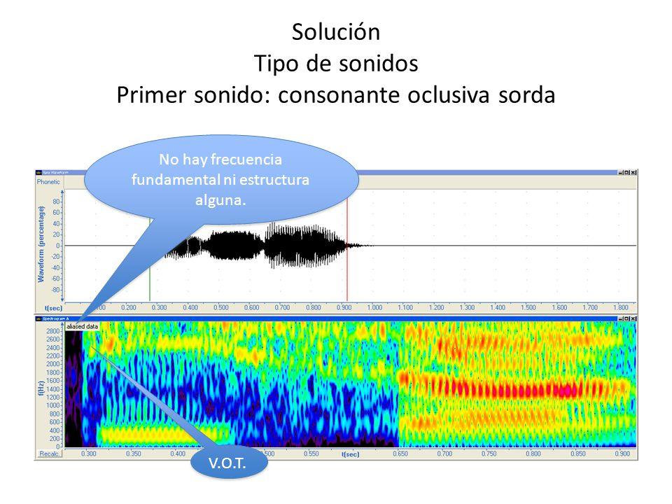 Solución Tipo de sonidos Primer sonido: consonante oclusiva sorda