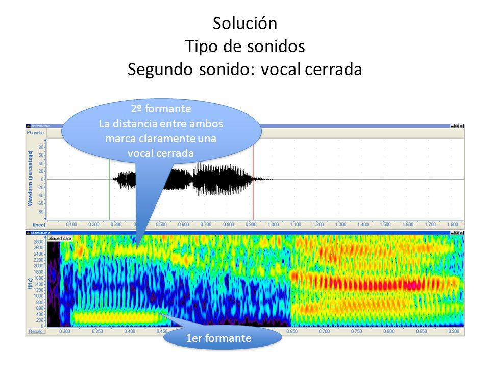 Solución Tipo de sonidos Segundo sonido: vocal cerrada