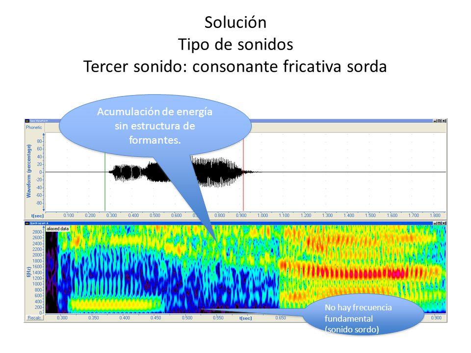 Solución Tipo de sonidos Tercer sonido: consonante fricativa sorda