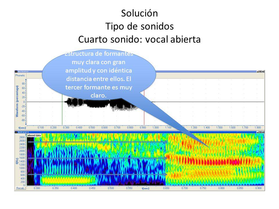 Solución Tipo de sonidos Cuarto sonido: vocal abierta
