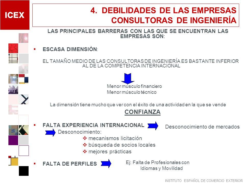 4. DEBILIDADES DE LAS EMPRESAS CONSULTORAS DE INGENIERÍA