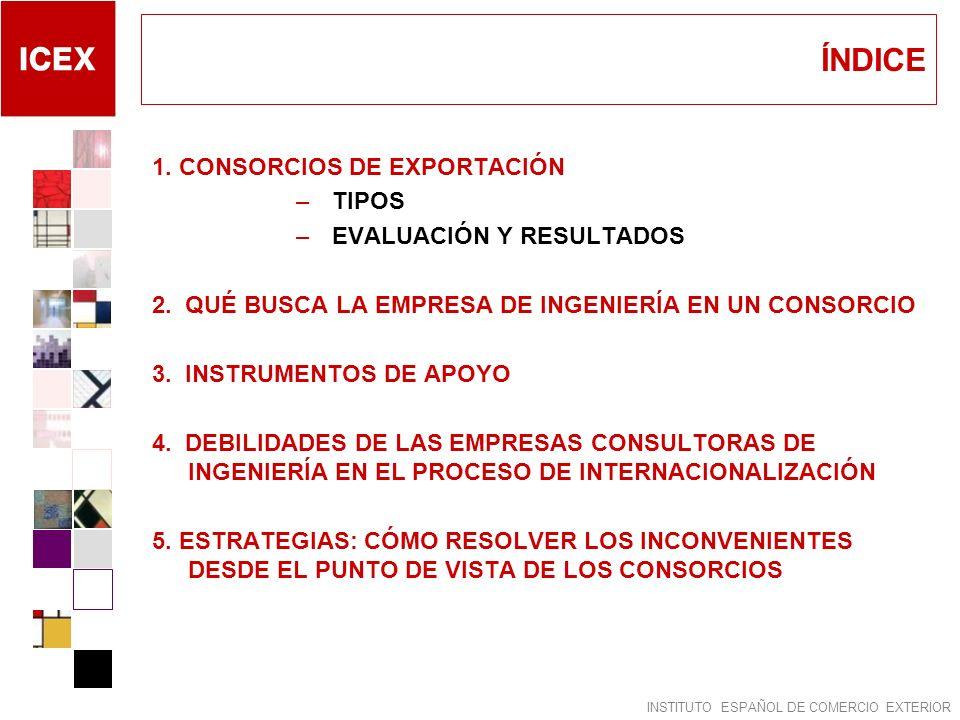 ÍNDICE 1. CONSORCIOS DE EXPORTACIÓN TIPOS EVALUACIÓN Y RESULTADOS