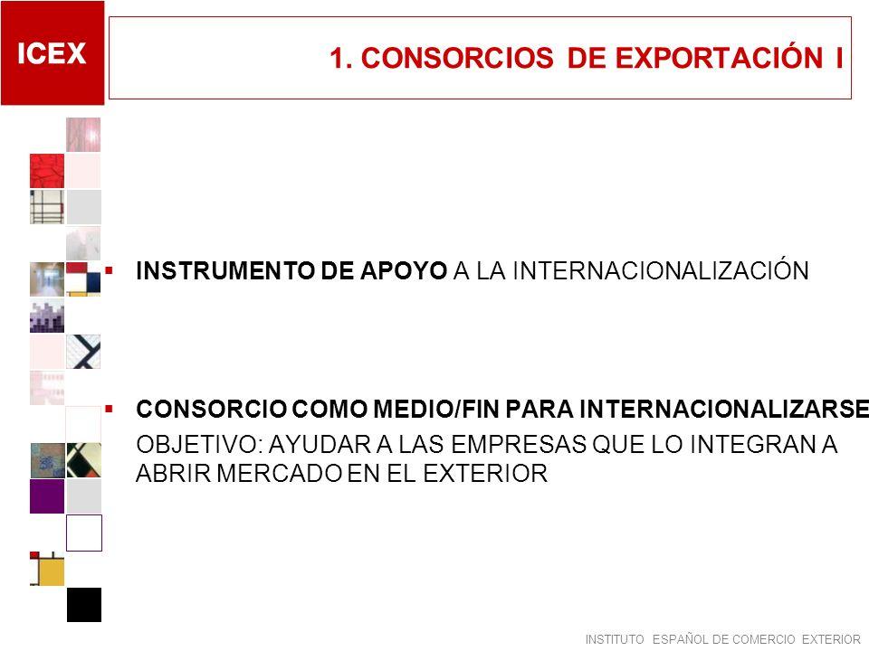 1. CONSORCIOS DE EXPORTACIÓN I