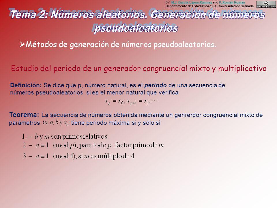 Tema 2: Números aleatorios. Generación de números pseudoaleatorios