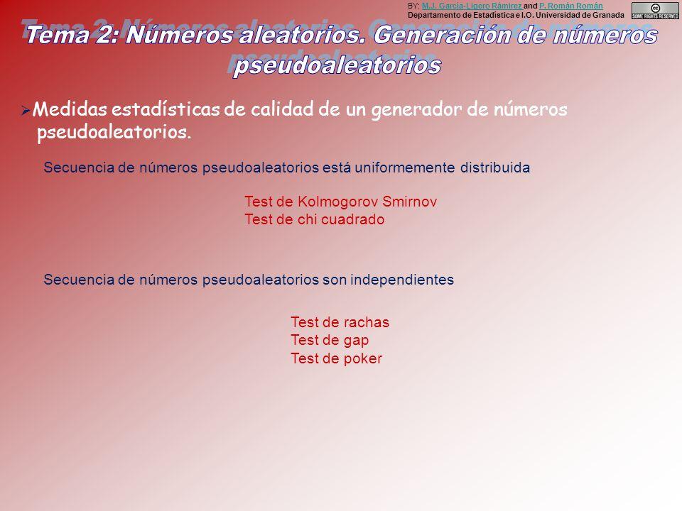 Tema 2: Números aleatorios. Generación de números