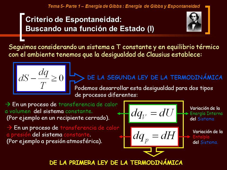 Criterio de Espontaneidad: Buscando una función de Estado (I)