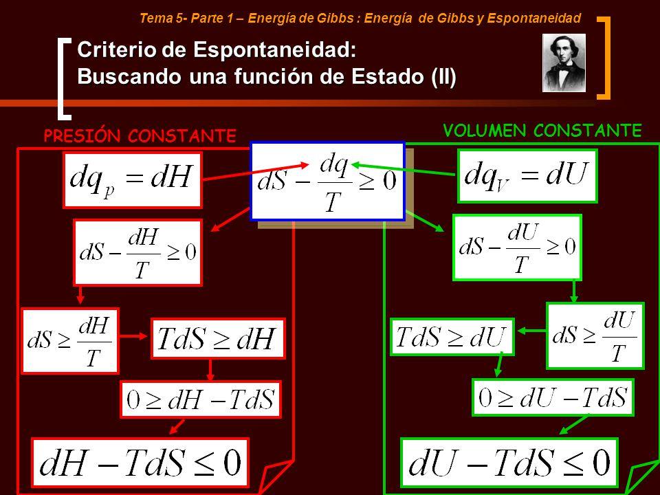 Criterio de Espontaneidad: Buscando una función de Estado (II)