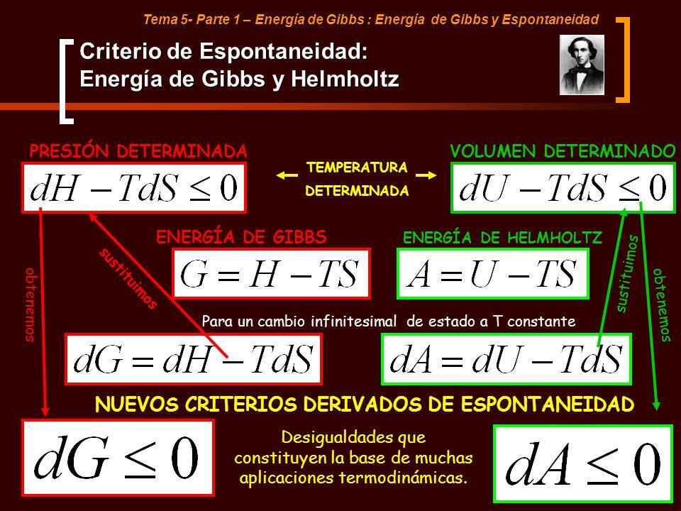 Criterio de Espontaneidad: Energía de Gibbs y Helmholtz