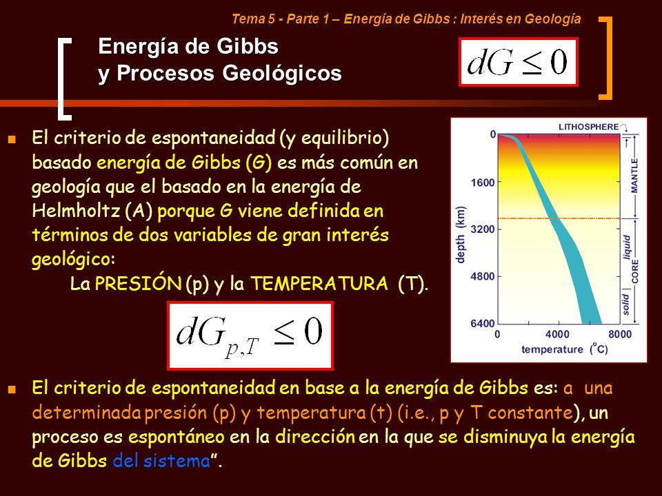 Energía de Gibbs y Procesos Geológicos