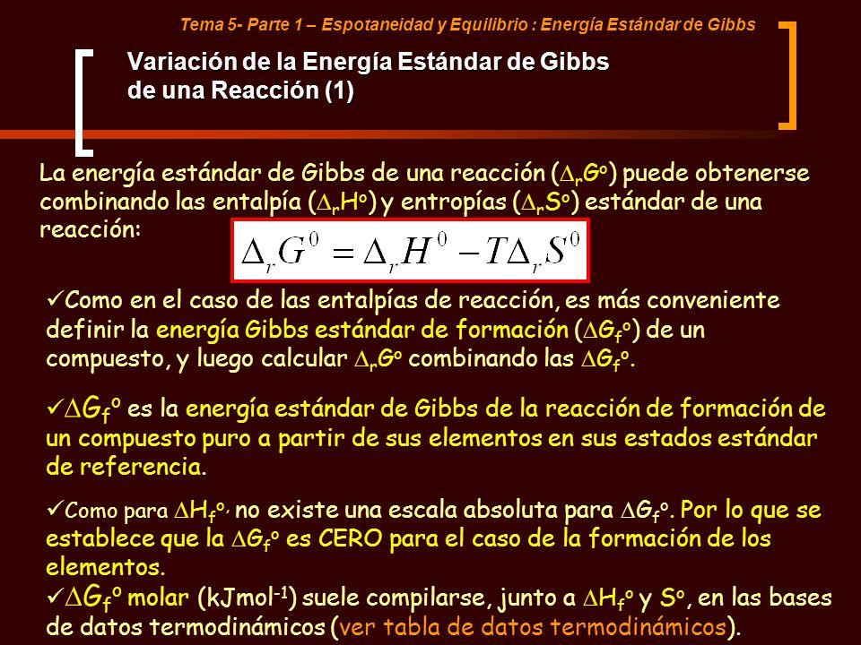 Variación de la Energía Estándar de Gibbs de una Reacción (1)