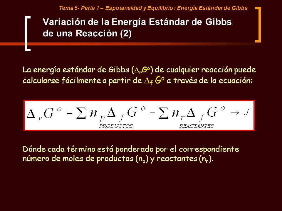 Variación de la Energía Estándar de Gibbs de una Reacción (2)