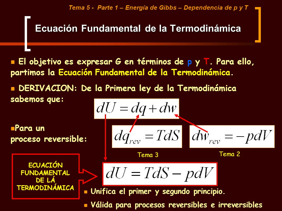 Ecuación Fundamental de la Termodinámica