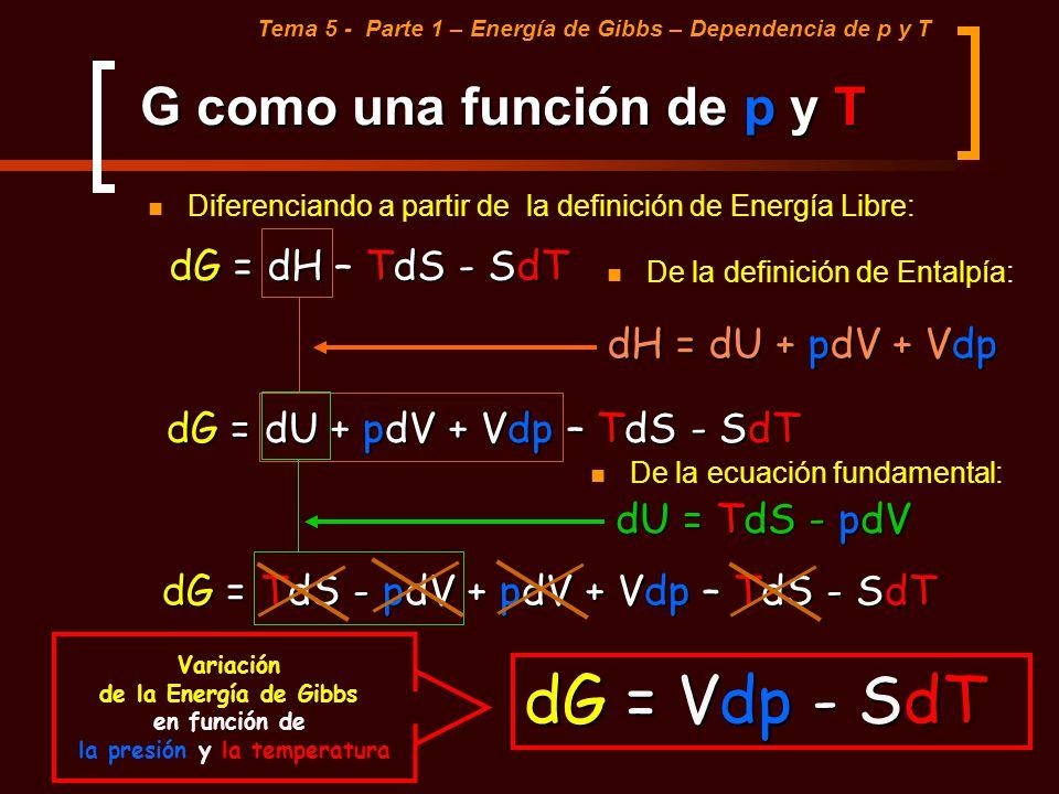 G como una función de p y T