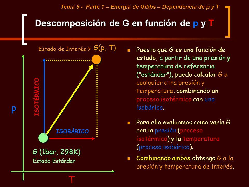 Descomposición de G en función de p y T