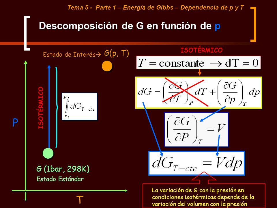 Descomposición de G en función de p