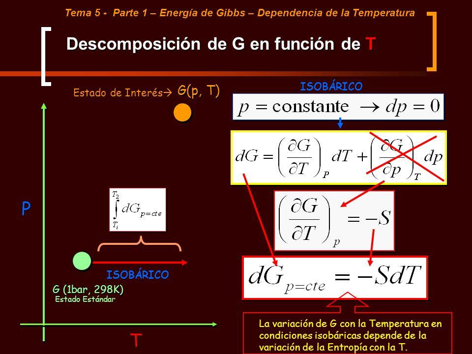 Descomposición de G en función de T