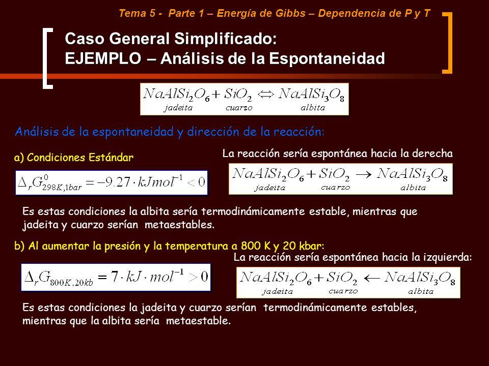 Caso General Simplificado: EJEMPLO – Análisis de la Espontaneidad
