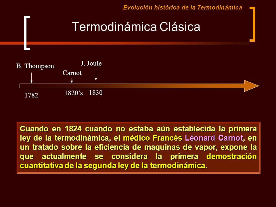 Termodinámica Clásica