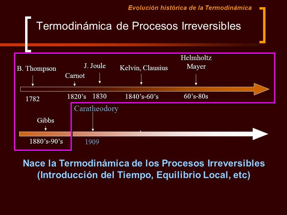 Termodinámica de Procesos Irreversibles