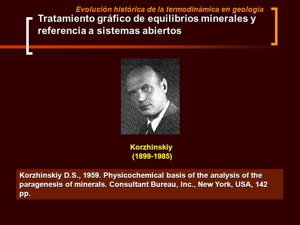 Evolución histórica de la termodinámica en geología
