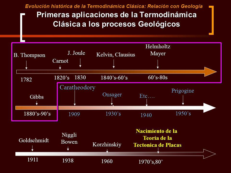 Nacimiento de la Teoría de la Tectonica de Placas