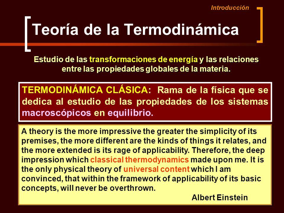 Teoría de la Termodinámica
