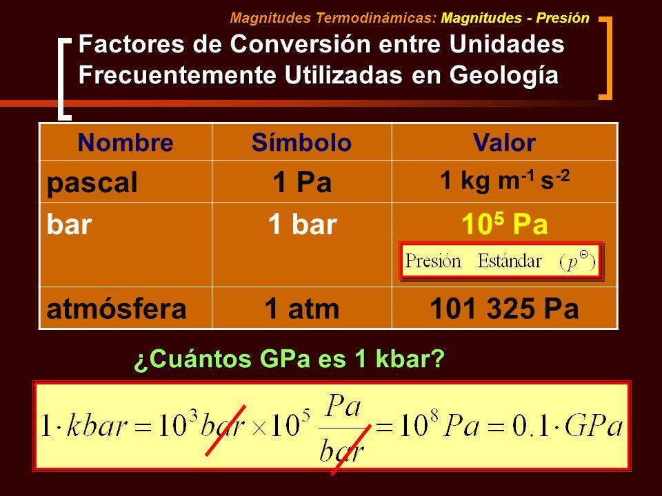 pascal 1 Pa bar 1 bar 105 Pa atmósfera 1 atm 101 325 Pa