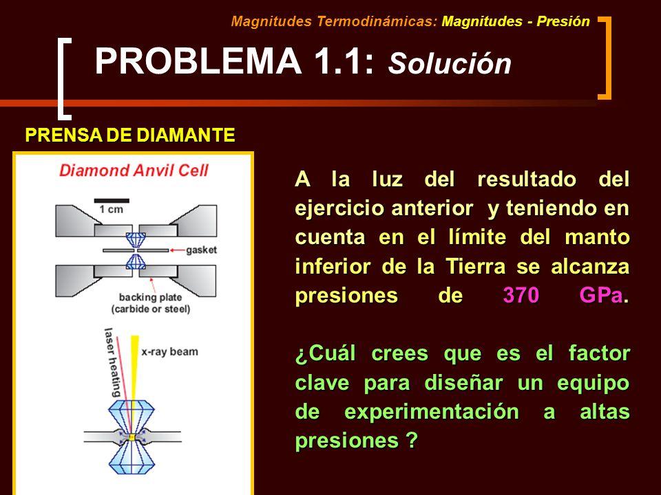 Tema 8. Segunda Parte Magnitudes Termodinámicas: Magnitudes - Presión. Parte 2. Ecuaciones de la Difusión. Leyes de Fick.
