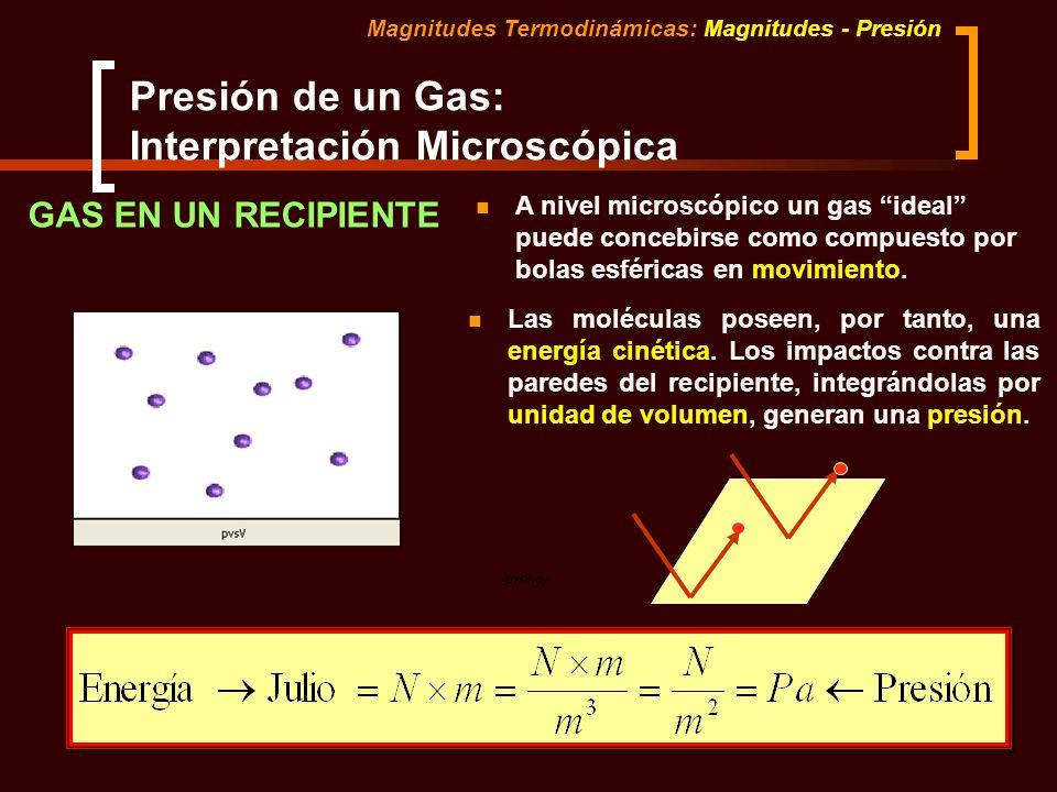 Presión de un Gas: Interpretación Microscópica