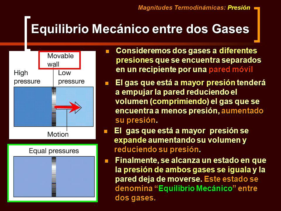Equilibrio Mecánico entre dos Gases