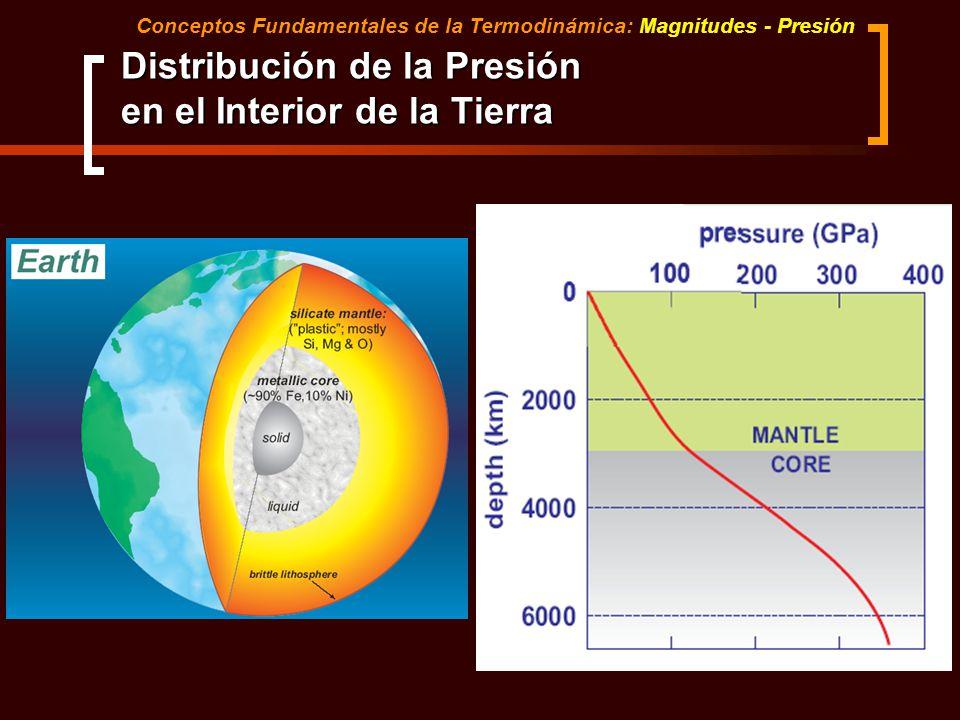 Distribución de la Presión en el Interior de la Tierra